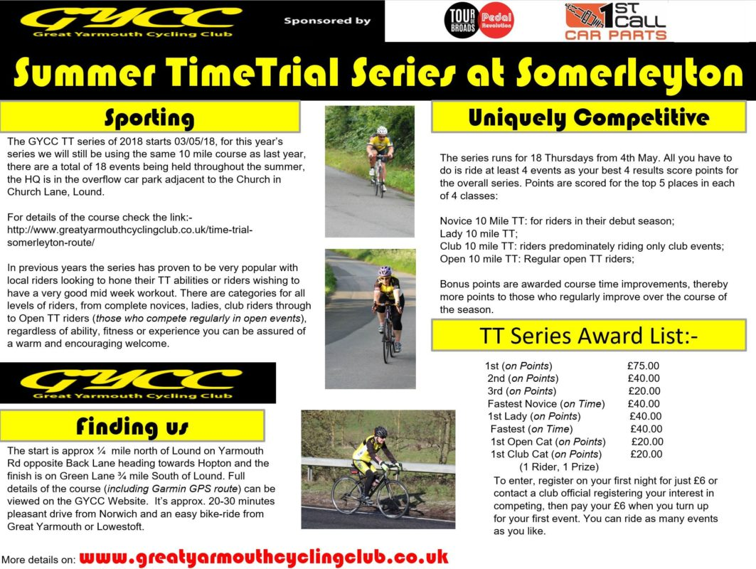 Time Trial 2018 Page 1